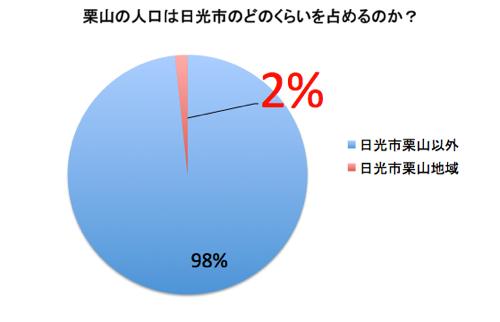121023_yuttarikuriyama_02.JPG