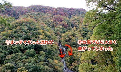 名瀑の復活劇!「蛇王の滝」修理大作戦<前編>